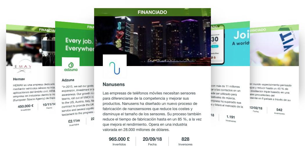 crowdfunding Barcelona